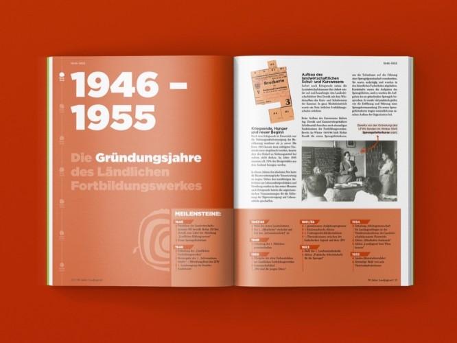 70 Jahre Landjugend NÖ